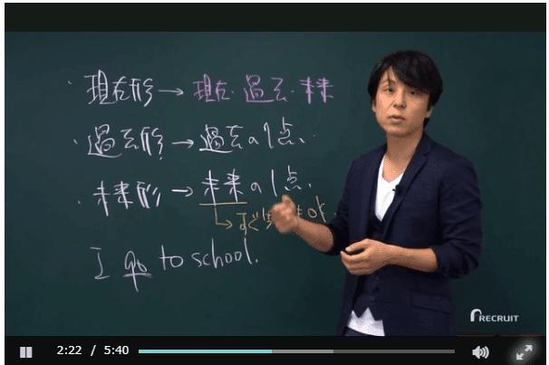 関先生の神授業